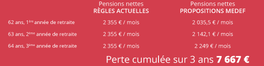 1-francoise-csq